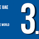 UAB Home Loan- Best Mortgage offer of UAE
