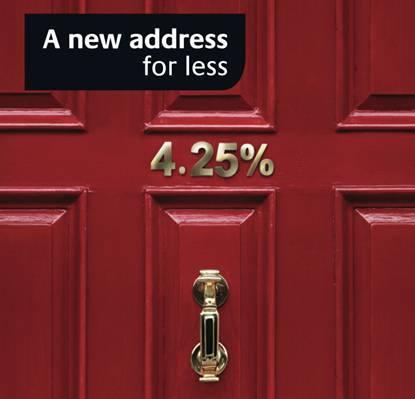 RAK Bank Mortgage Home Loans