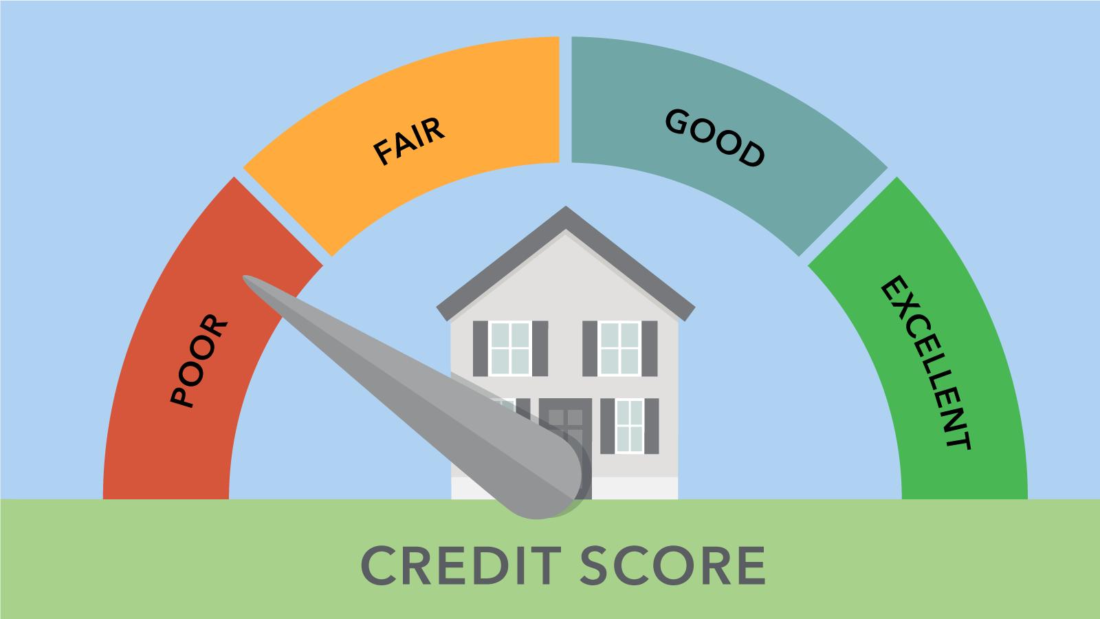 credit score 1