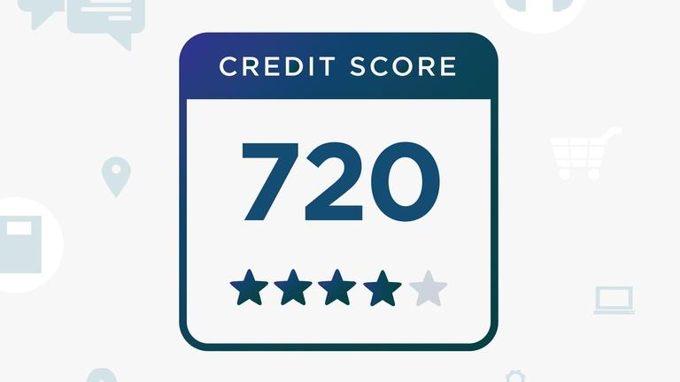 How to Check your Credit Score in UAE?